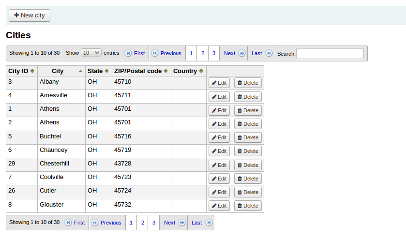 Screenshot showing a data list view with proposed new standard buttons for 'Edit' and 'Delete' actions.