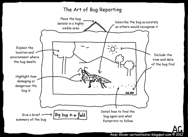 The Art of Bug Reporting
